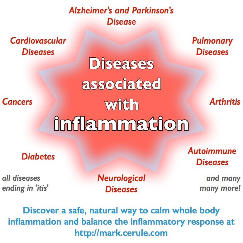diseases associated with long term inflammation